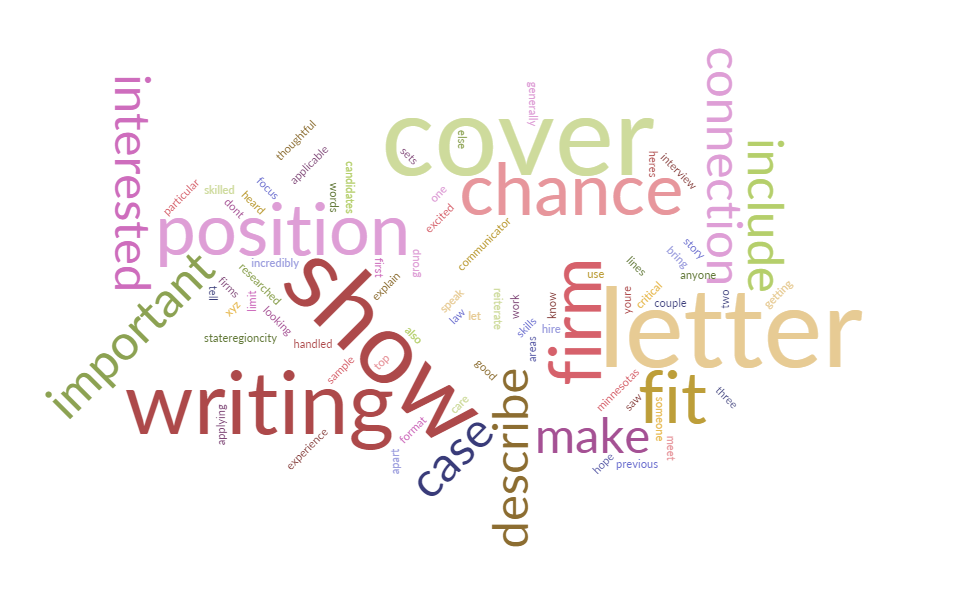 Cover Letter Word Cloud