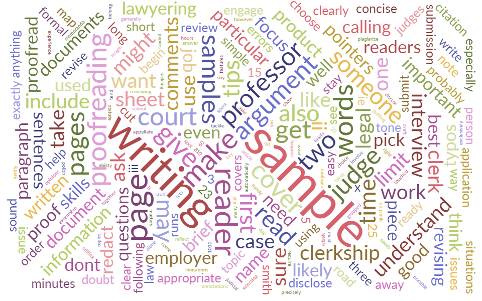 Writing Sample Word Cloud